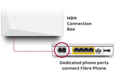 business nbn iinet australia. Black Bedroom Furniture Sets. Home Design Ideas
